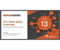 Under Attack? Get DDoS Protection Right Away from Nexusguard