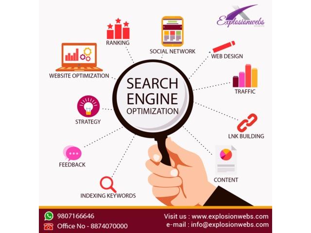 Best Digital marketing Company Varanasi - SEO, PPC, Social