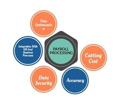 Get the best payroll processing services in  Pittsburgh, PA