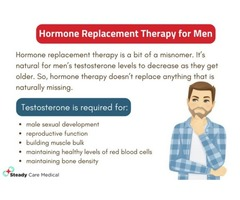 Are you still in search of the Hormone Replacement Therapy Clinic?