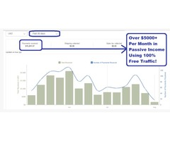 Case Study: How Ike Generates 1000+ FREE Visitors/Day In Any Niche Leading To $5,538/Month In Passiv
