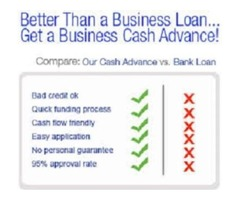 Quick and Easy Financing for Retail Businesses