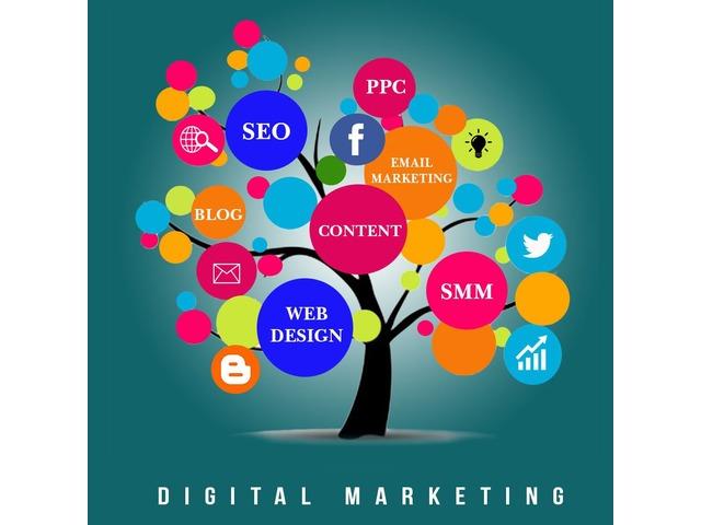 Image result for online digital marketing