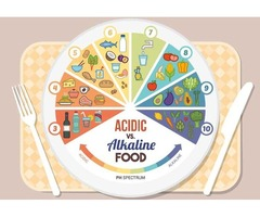 What's The Alkaline Diet All About?
