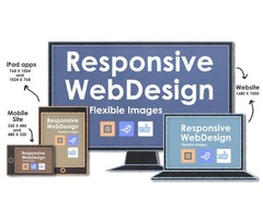 Responsive Web Design Company for Affordable Pricing