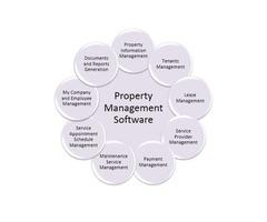 Web Based Property Management Software