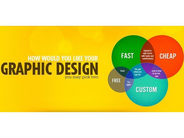 Graphic Design Service Company in Los Angeles, California - Website