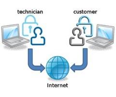Remote Computer Support Service Provider Company
