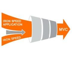 Best Iron speed Alternative Solution -- ASP.Net MVC | Edison 08837 NJ
