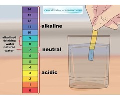 Is Bottled Water with High pH Safe?