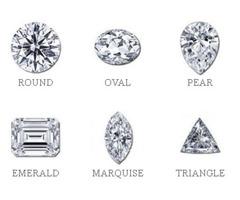 Shop Certified Gemstones Online