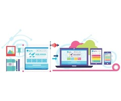 Web Development Company | Website Design Agency