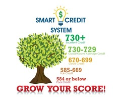 The Ultimate Credit Restoration Service