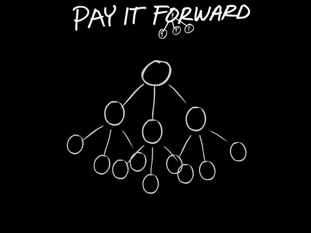 Pay It Forward Movement | free-classifieds-usa.com