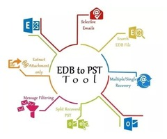 Expert solutions to export offline EDB to PST