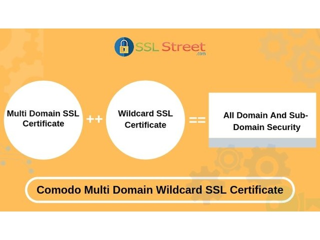 One Comodo Multi Domain Wildcard SSL Secure Your All Domain & Subdomains | free-classifieds-usa.com