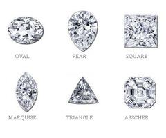 Buy Synthetic Diamond Jewelry