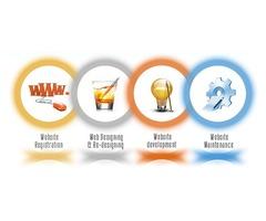 Best Digital Marketing Strategies To Improve Your Business Profit