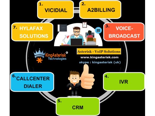 KingAsterisk Technologies - Asterisk Call Center Dialer   | free-classifieds-usa.com