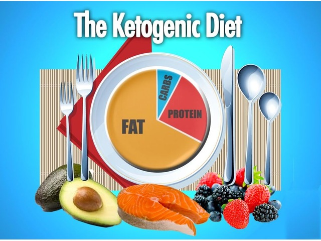 The Truth About The Ketogenic Diet | free-classifieds-usa.com
