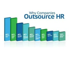 What Is Outsourcing HR Functions? | ERG Payroll & HR