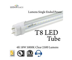FEEL THE LIGHTING CHANGE BY INSTALLING SINGLE END POWER LED TUBE