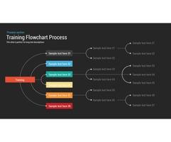 Flow Chart Template Powerpoint