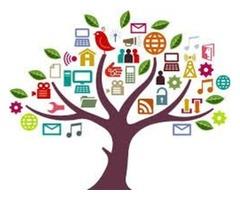 What Makes Internet Marketing Effective | SCN Forum