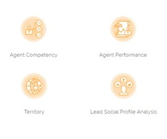 Looking for the Real Estate Lead Generation in USA