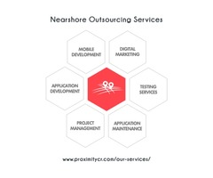 Proximity is a nearshore software outsourcing company