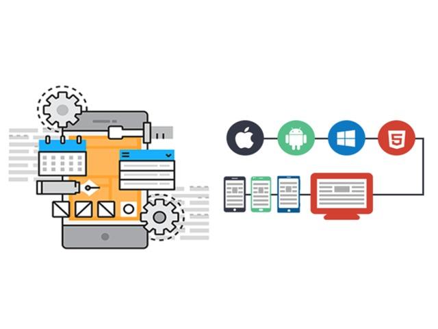 App Development Company | free-classifieds-usa.com