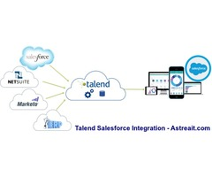 Talend Salesforce - Astreait.com
