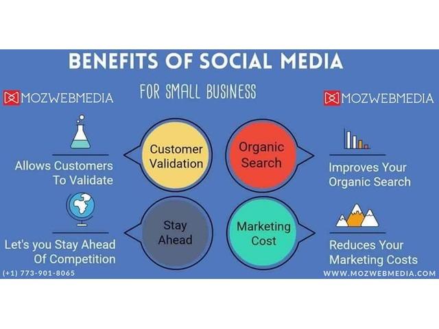 Social Media Marketing Agency | free-classifieds-usa.com