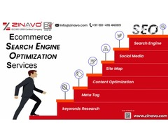 Affordable Ecommerce SEO Services Company in Atlanta