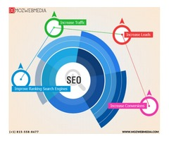 Best SEO Company Chicago