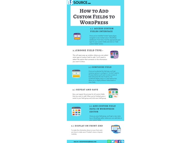 How to Add Custom Fields to WordPress | free-classifieds-usa.com