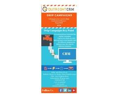 SuiteCRM Drip Campaigns-Email Campaigns