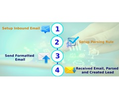 SugarCRM Email To Lead -Auto Create Records From Inbound Email