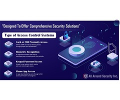 Access Control Systems Installation and Repair Services