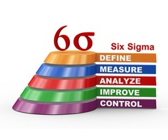Enhance your professional skill with Six Sigma at Smart Irtekaz