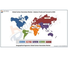Carbon Nanotubes Market Set to Grow at Healthy CAGR of 16.55% by 2026