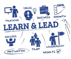 Leadership Management Skills Training in Saudi