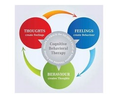 Cognitive Behavioral Therapy Austin - Check This Out Now