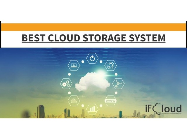 Best cloud storage system of 2020 | free-classifieds-usa.com