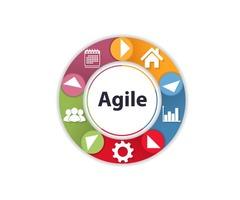 Agile project management service