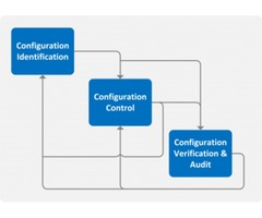 Best Configuration Management Services