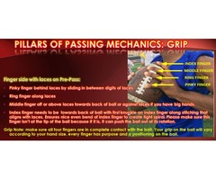 Vital Steps in Mechanics of Throwing a Football | free-classifieds-usa.com
