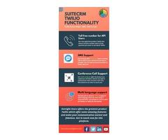 Twilio Click to Call & Communication API   Outright Store   free-classifieds-usa.com