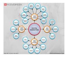 Digital Marketing Agency USA