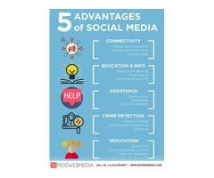 Social Media Marketing Services in Chicago, IL